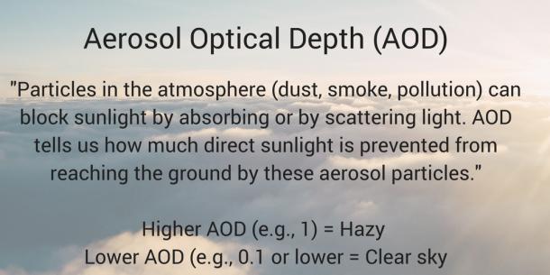 Aerosol Optical Depth (AOD) (1)
